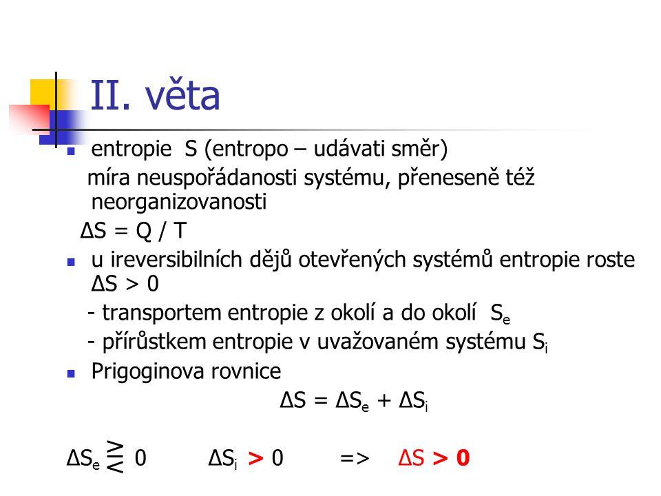II. věta entropie S (entropo – udávati směr)
