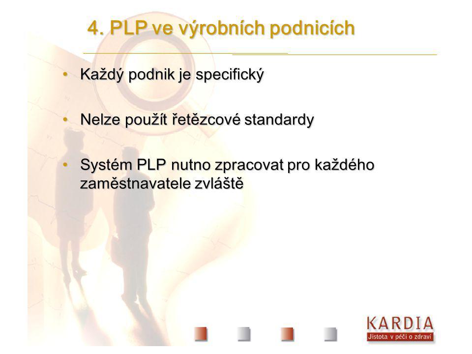 4. PLP ve výrobních podnicích