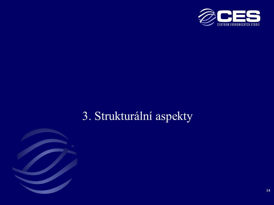 3. Strukturální aspekty