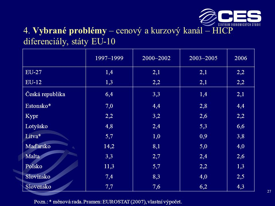 4. Vybrané problémy – cenový a kurzový kanál – HICP diferenciály, státy EU-10