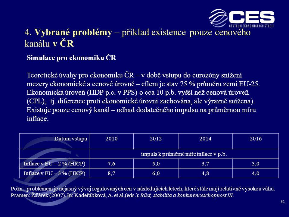 4. Vybrané problémy – příklad existence pouze cenového kanálu v ČR