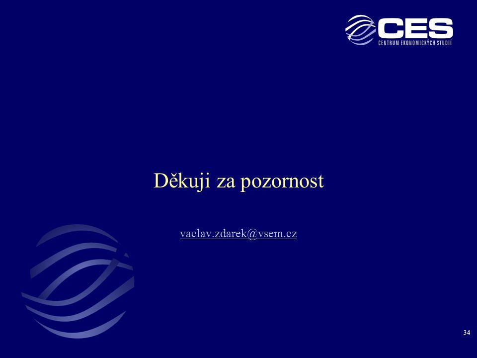 Děkuji za pozornost vaclav.zdarek@vsem.cz