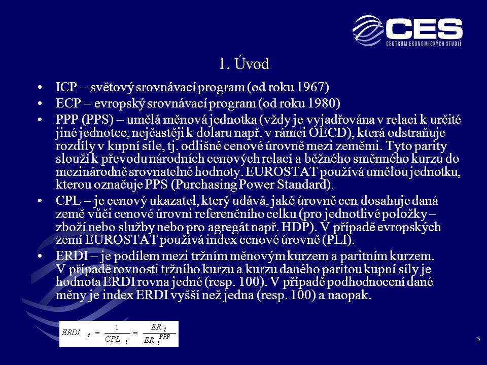1. Úvod ICP – světový srovnávací program (od roku 1967)