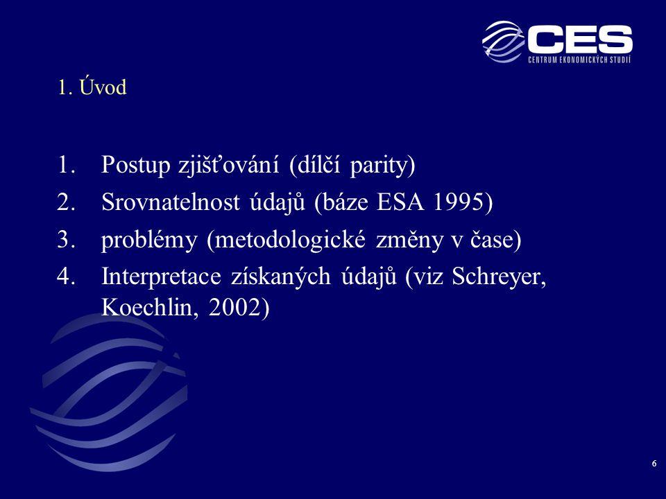 Postup zjišťování (dílčí parity) Srovnatelnost údajů (báze ESA 1995)