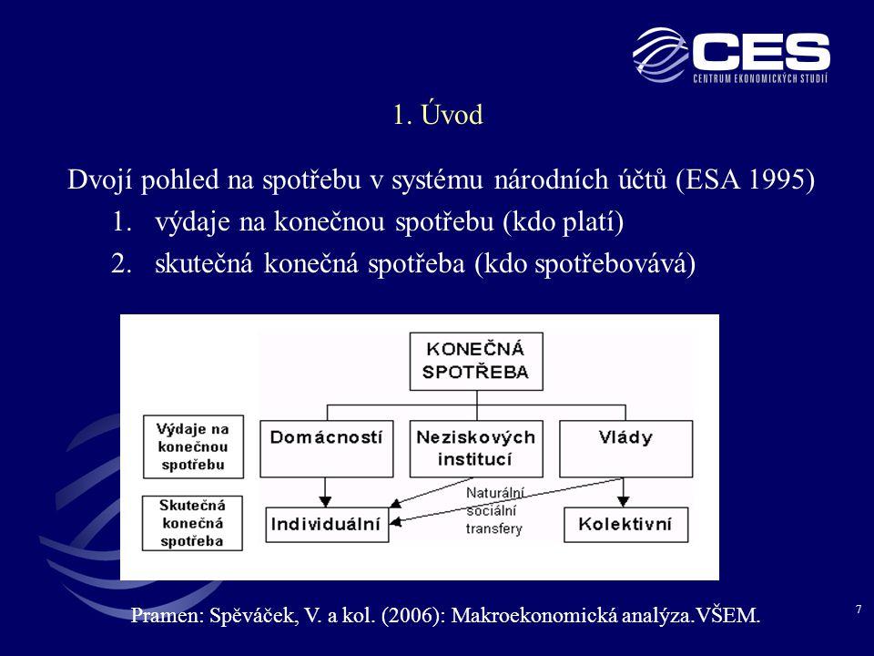 Dvojí pohled na spotřebu v systému národních účtů (ESA 1995)