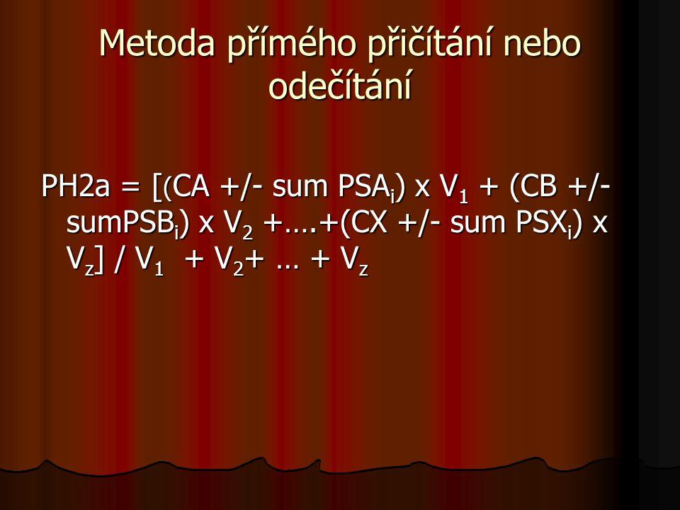 Metoda přímého přičítání nebo odečítání