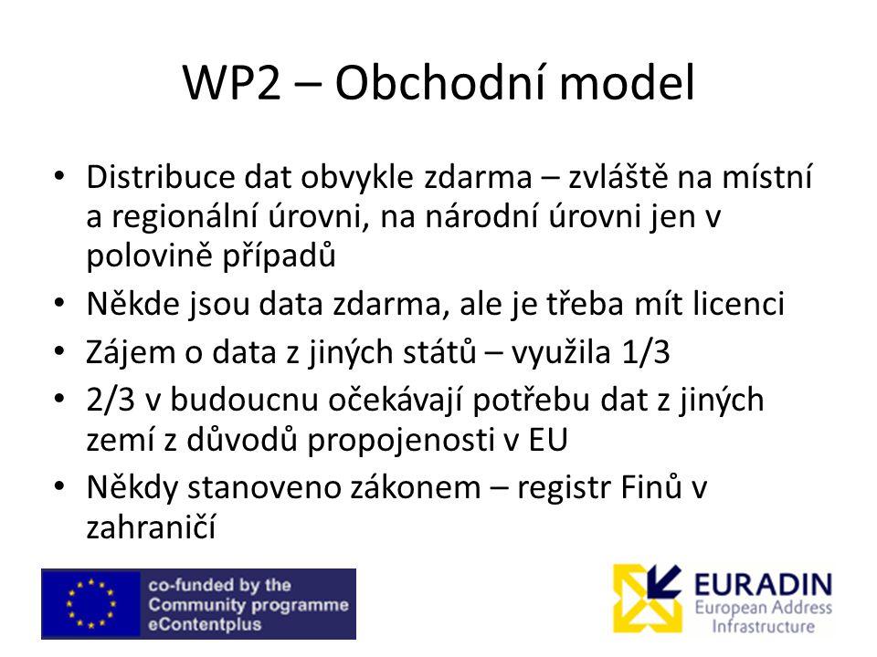 WP2 – Obchodní model Distribuce dat obvykle zdarma – zvláště na místní a regionální úrovni, na národní úrovni jen v polovině případů.