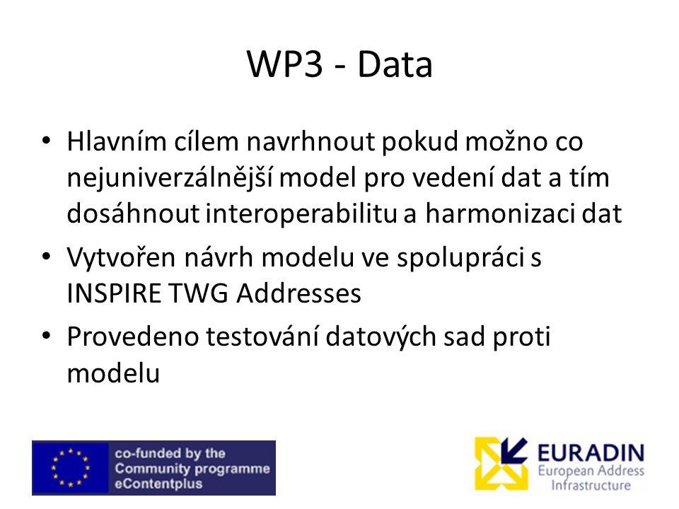 WP3 - Data Hlavním cílem navrhnout pokud možno co nejuniverzálnější model pro vedení dat a tím dosáhnout interoperabilitu a harmonizaci dat.