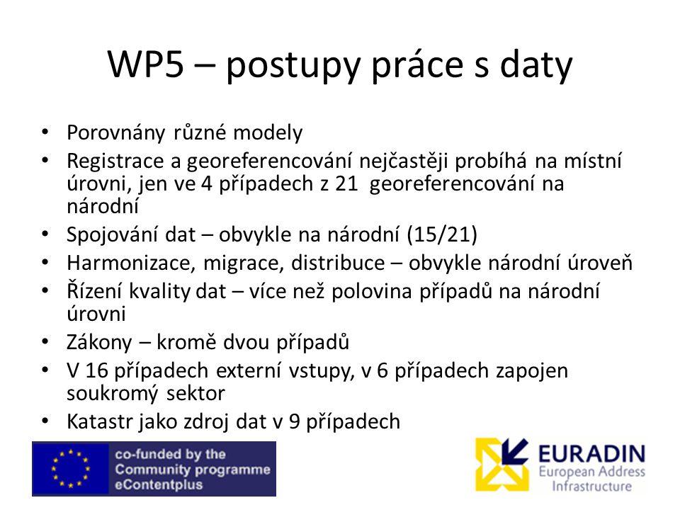 WP5 – postupy práce s daty