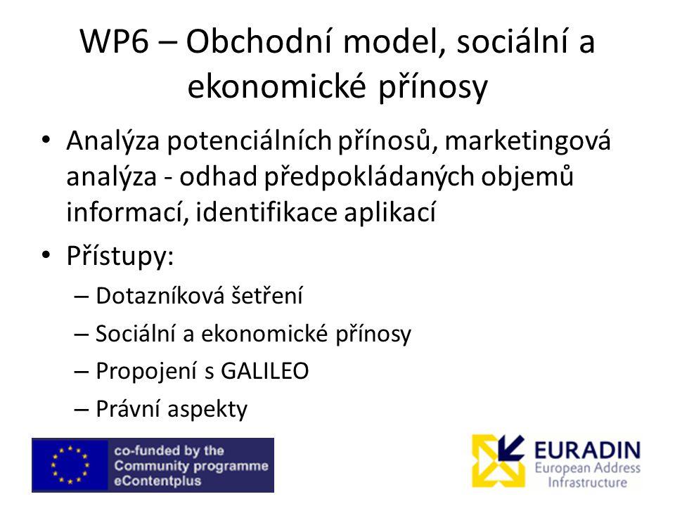 WP6 – Obchodní model, sociální a ekonomické přínosy