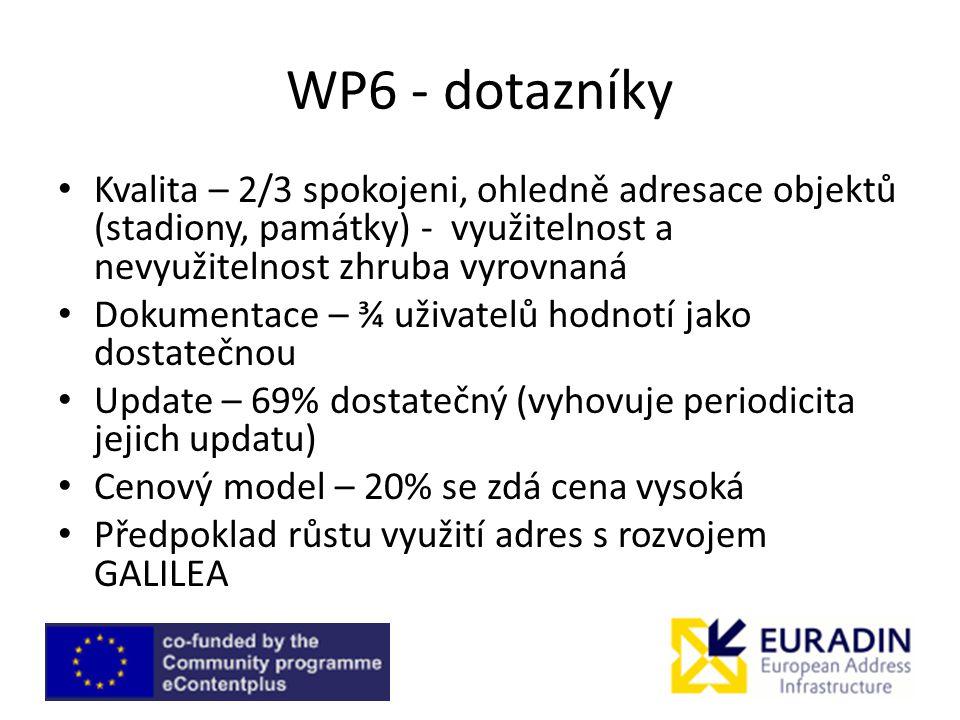 WP6 - dotazníky Kvalita – 2/3 spokojeni, ohledně adresace objektů (stadiony, památky) - využitelnost a nevyužitelnost zhruba vyrovnaná.