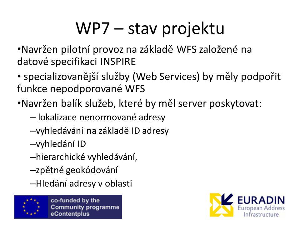 WP7 – stav projektu Navržen pilotní provoz na základě WFS založené na datové specifikaci INSPIRE.
