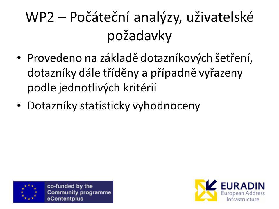 WP2 – Počáteční analýzy, uživatelské požadavky