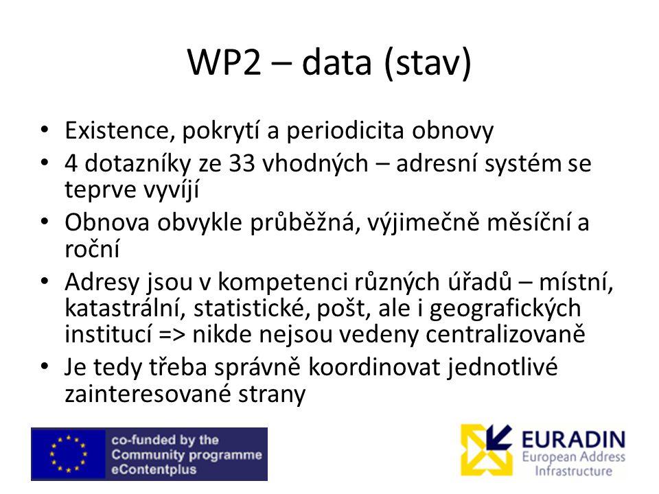 WP2 – data (stav) Existence, pokrytí a periodicita obnovy