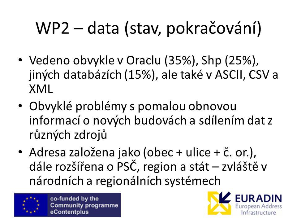 WP2 – data (stav, pokračování)