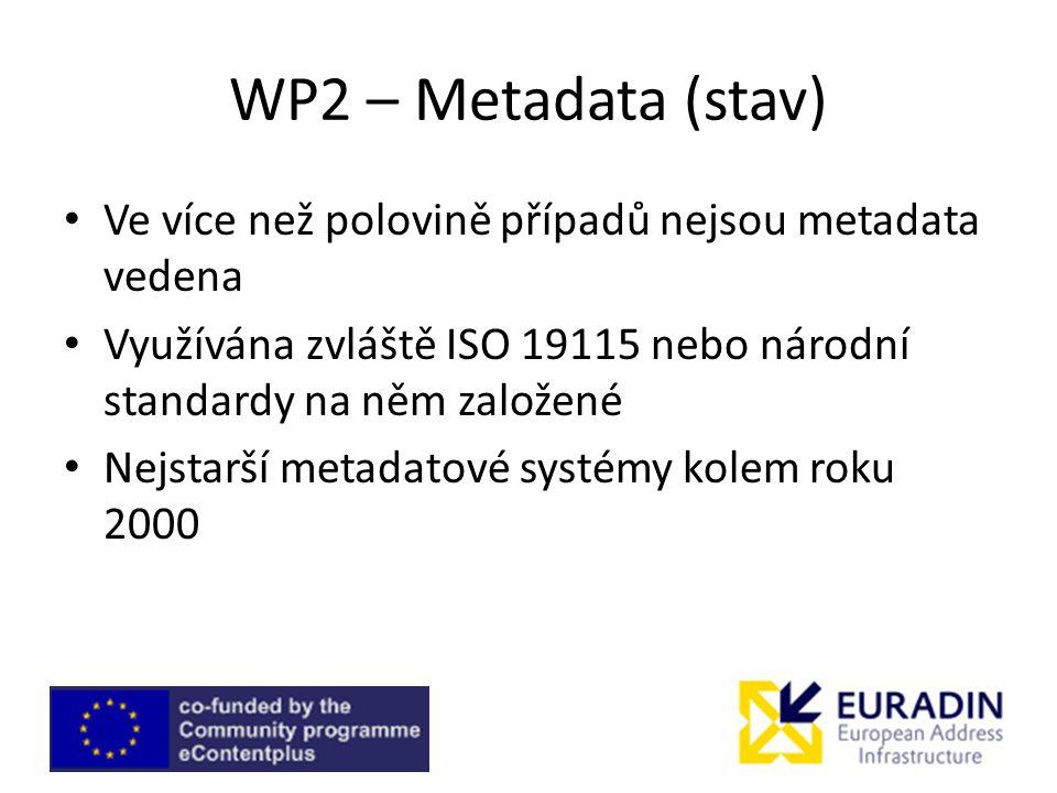 WP2 – Metadata (stav) Ve více než polovině případů nejsou metadata vedena. Využívána zvláště ISO 19115 nebo národní standardy na něm založené.