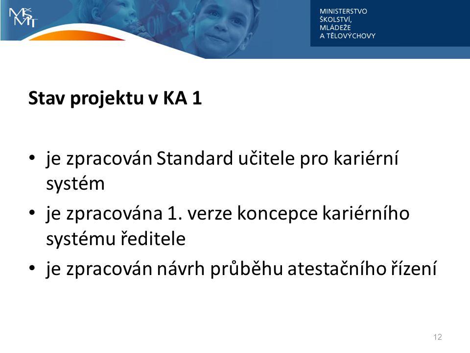 Stav projektu v KA 1 je zpracován Standard učitele pro kariérní systém. je zpracována 1. verze koncepce kariérního systému ředitele.