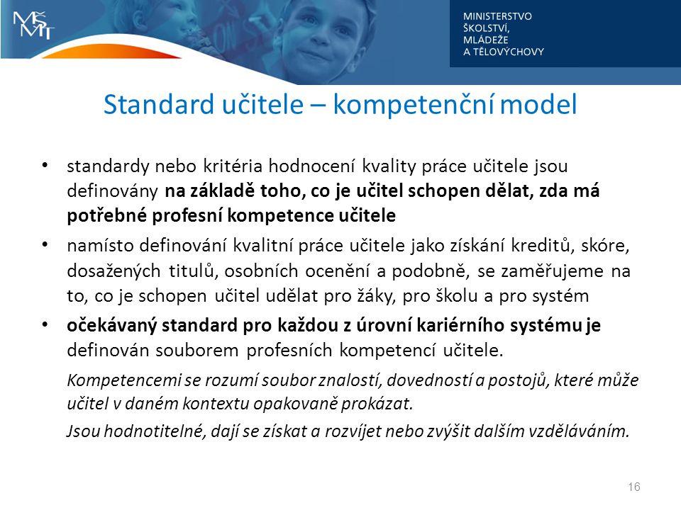 Standard učitele – kompetenční model