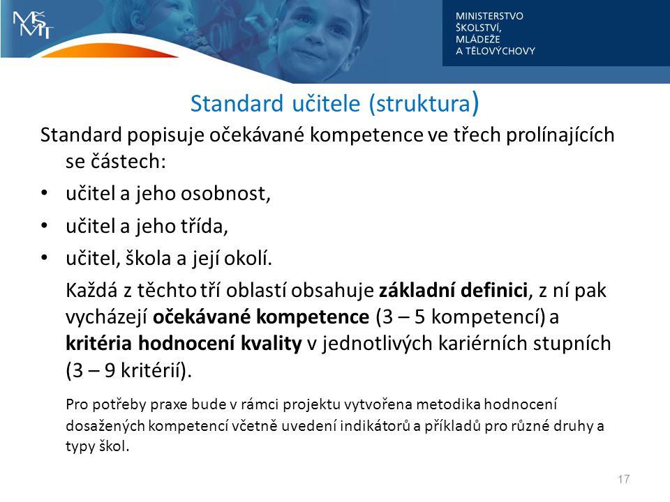 Standard učitele (struktura)