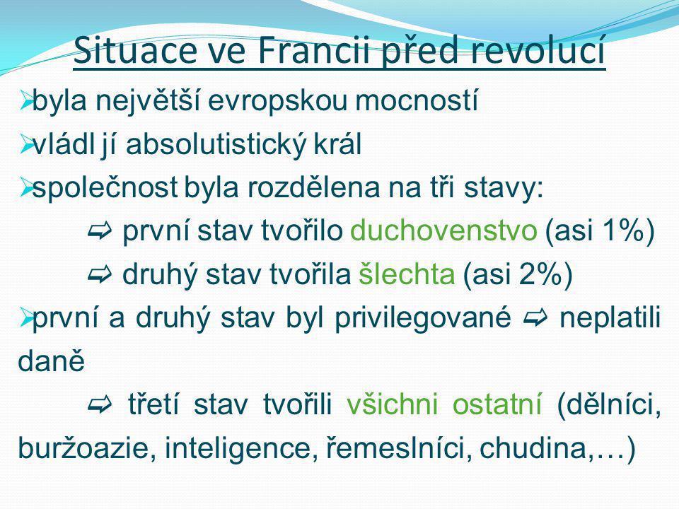 Situace ve Francii před revolucí