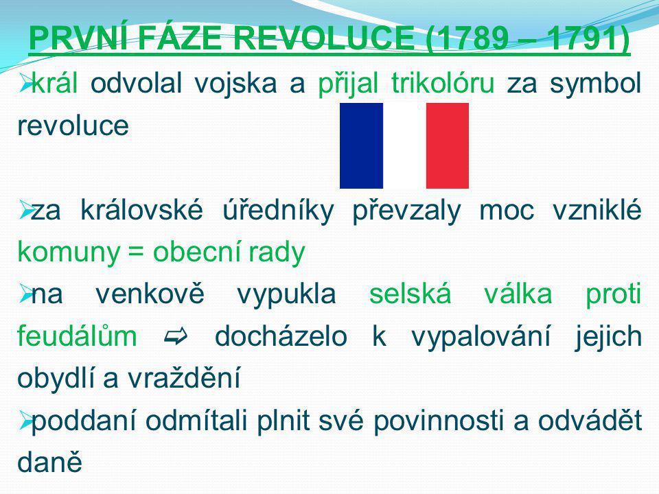 PRVNÍ FÁZE REVOLUCE (1789 – 1791)