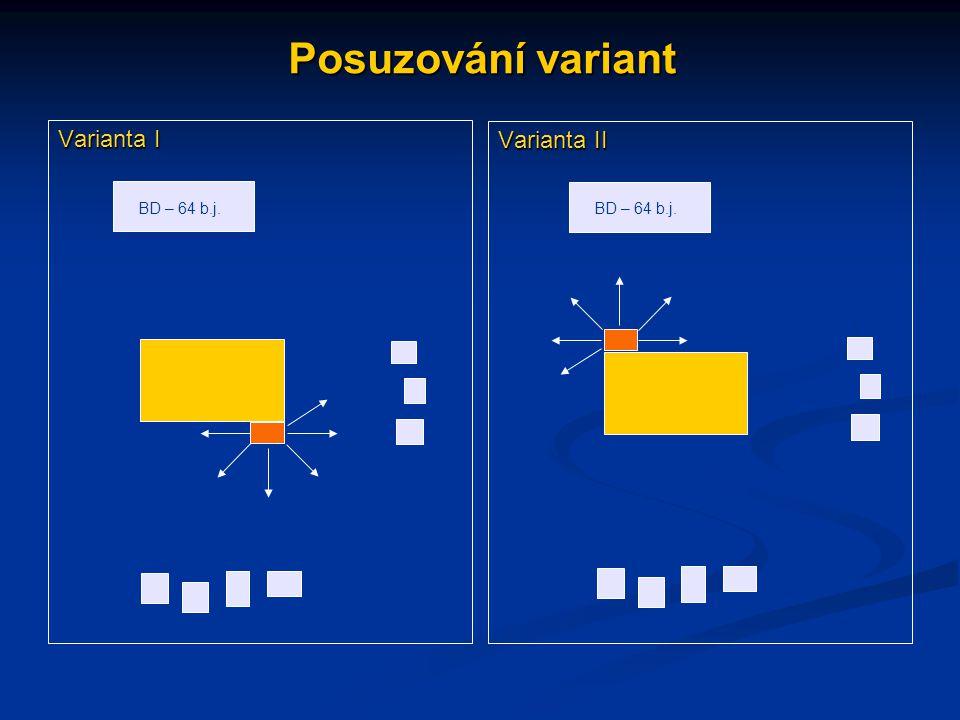 Posuzování variant Varianta I Varianta II BD – 64 b.j. BD – 64 b.j.
