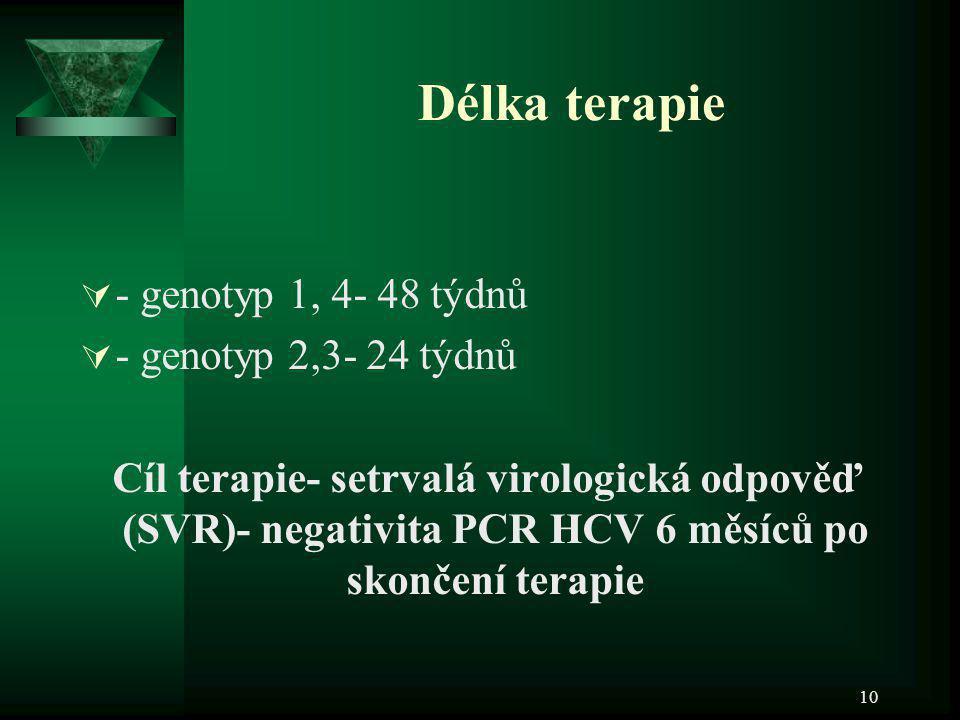 Délka terapie - genotyp 1, 4- 48 týdnů - genotyp 2,3- 24 týdnů