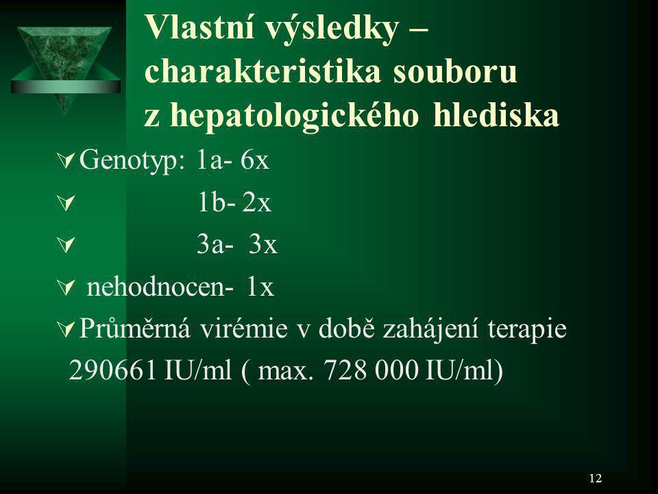 Vlastní výsledky –charakteristika souboru z hepatologického hlediska