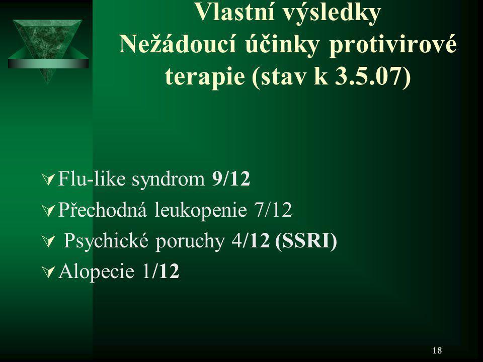 Vlastní výsledky Nežádoucí účinky protivirové terapie (stav k 3.5.07)