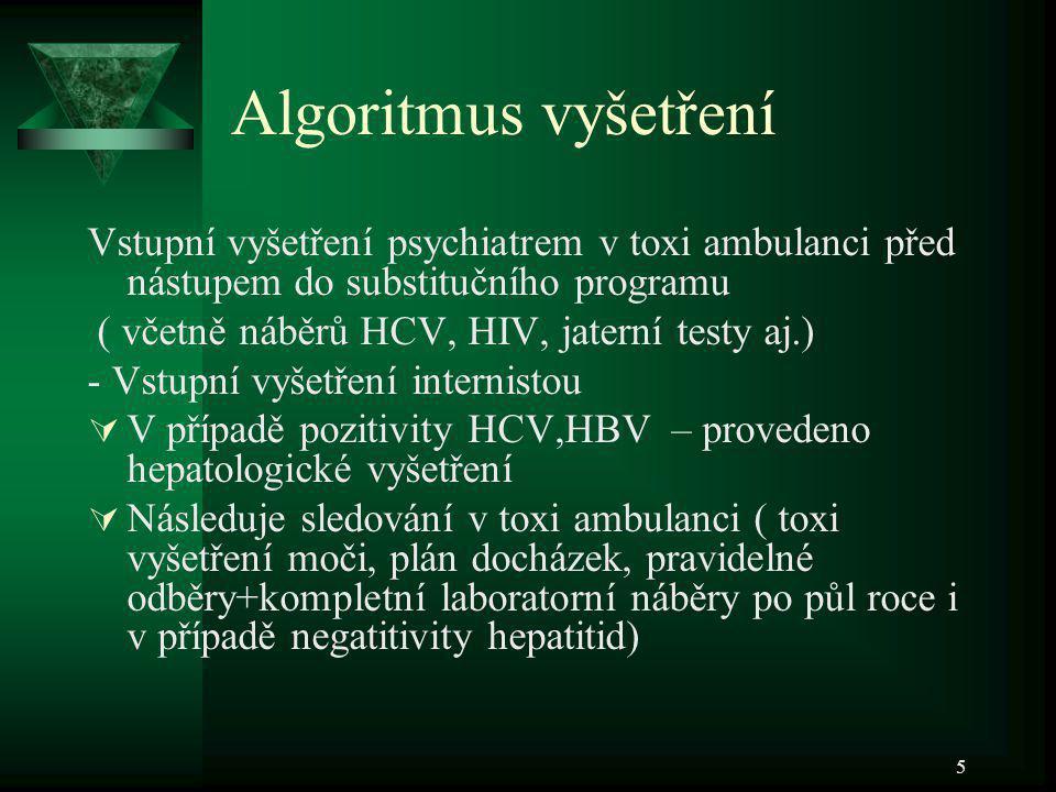 Algoritmus vyšetření Vstupní vyšetření psychiatrem v toxi ambulanci před nástupem do substitučního programu.