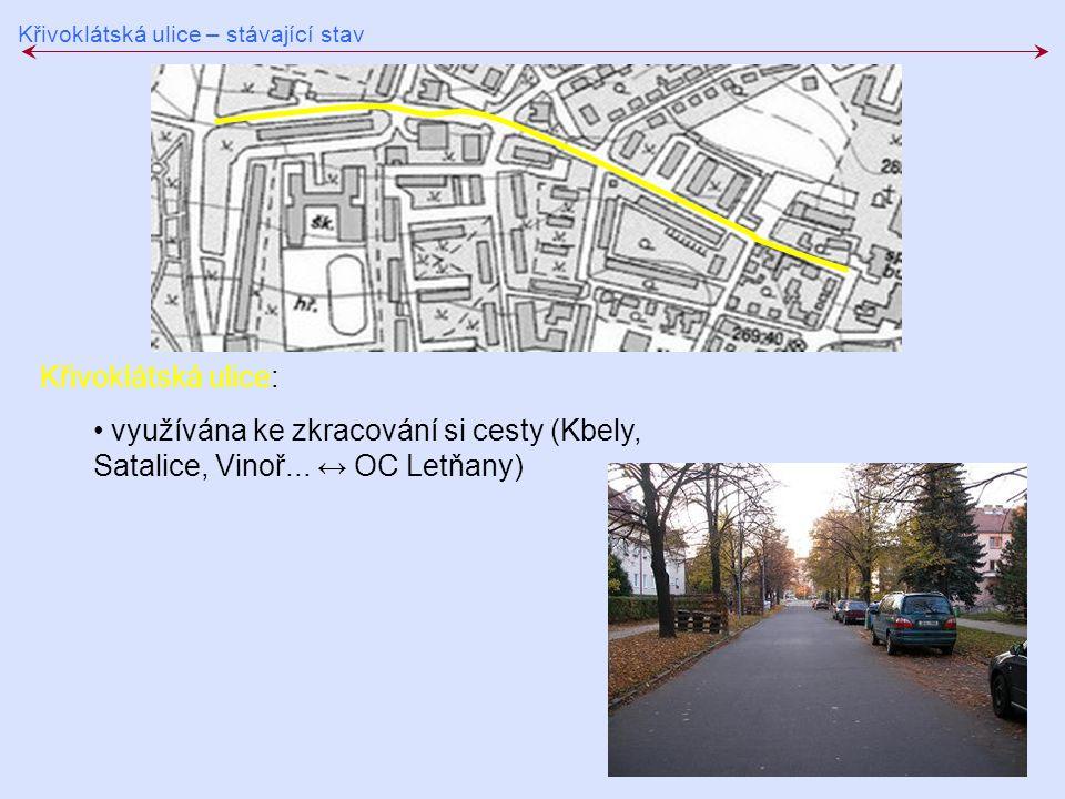 Křivoklátská ulice – stávající stav
