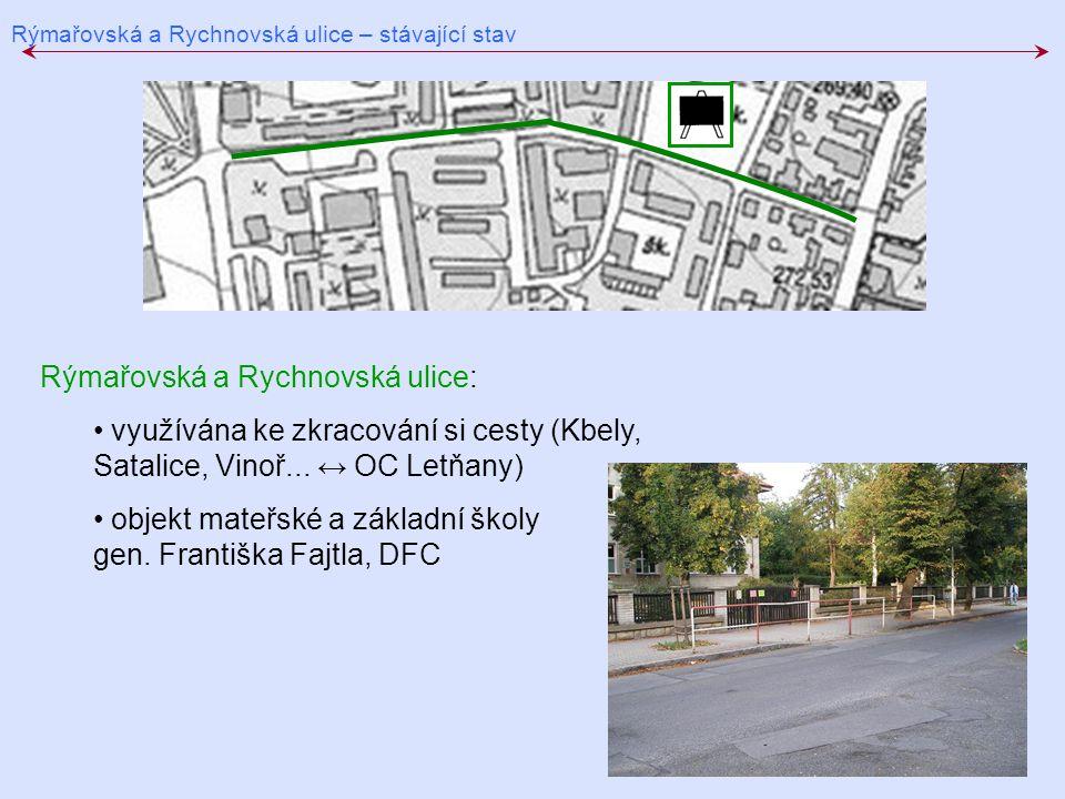 Rýmařovská a Rychnovská ulice:
