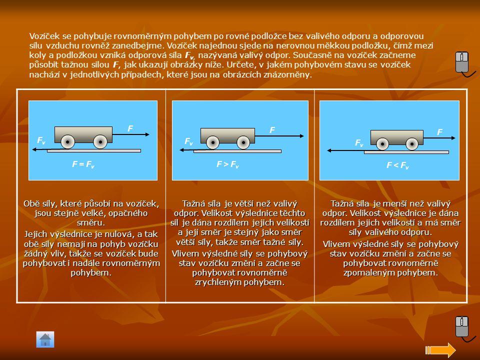 Obě síly, které působí na vozíček, jsou stejně velké, opačného směru.