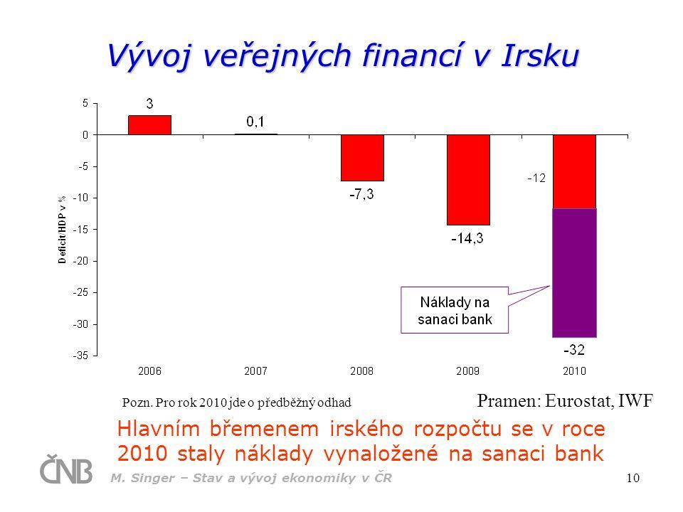 Vývoj veřejných financí v Irsku