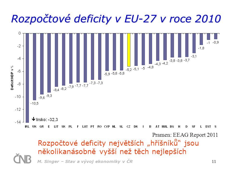 Rozpočtové deficity v EU-27 v roce 2010