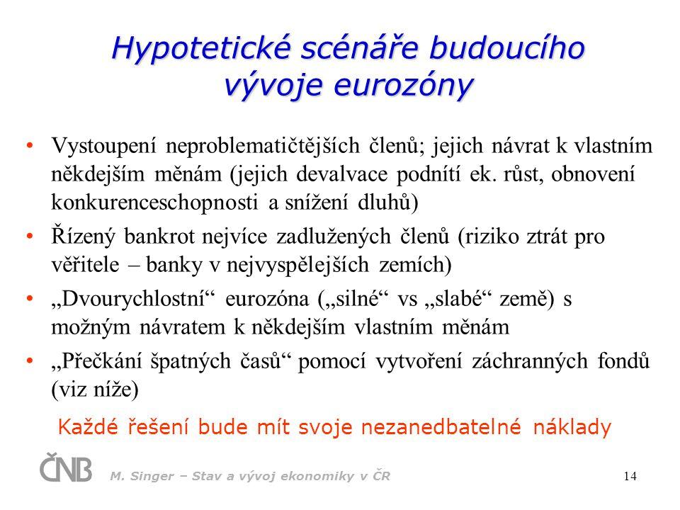 Hypotetické scénáře budoucího vývoje eurozóny
