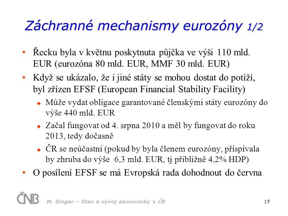 Záchranné mechanismy eurozóny 1/2