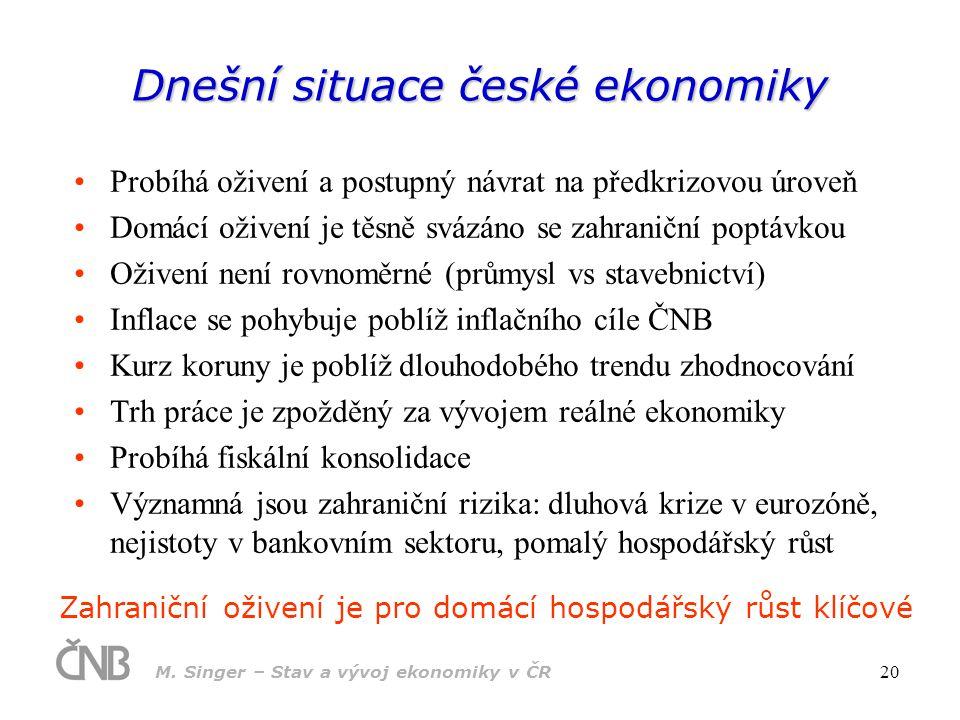 Dnešní situace české ekonomiky