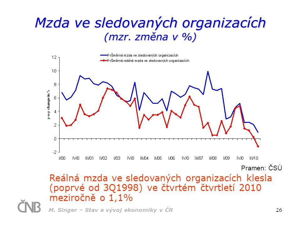 Mzda ve sledovaných organizacích (mzr. změna v %)