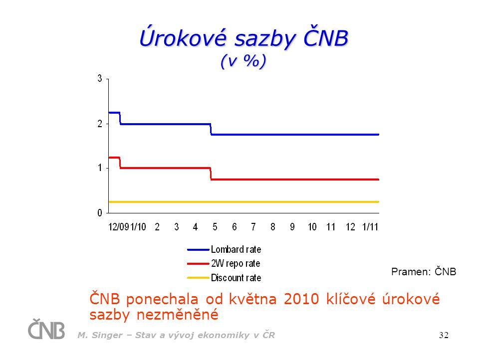 Úrokové sazby ČNB (v %) Pramen: ČNB ČNB ponechala od května 2010 klíčové úrokové sazby nezměněné