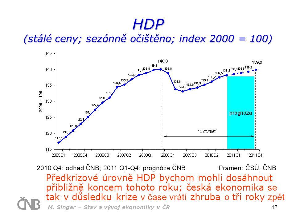 HDP (stálé ceny; sezónně očištěno; index 2000 = 100)