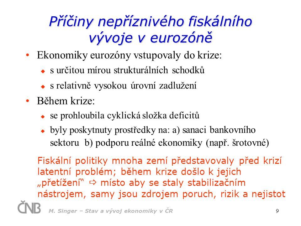 Příčiny nepříznivého fiskálního vývoje v eurozóně
