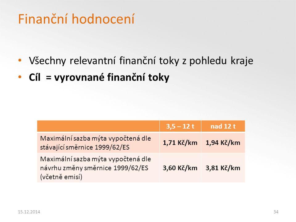 Finanční hodnocení Všechny relevantní finanční toky z pohledu kraje