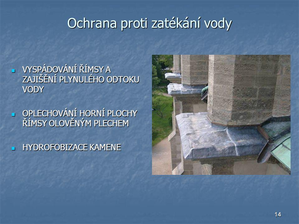 Ochrana proti zatékání vody