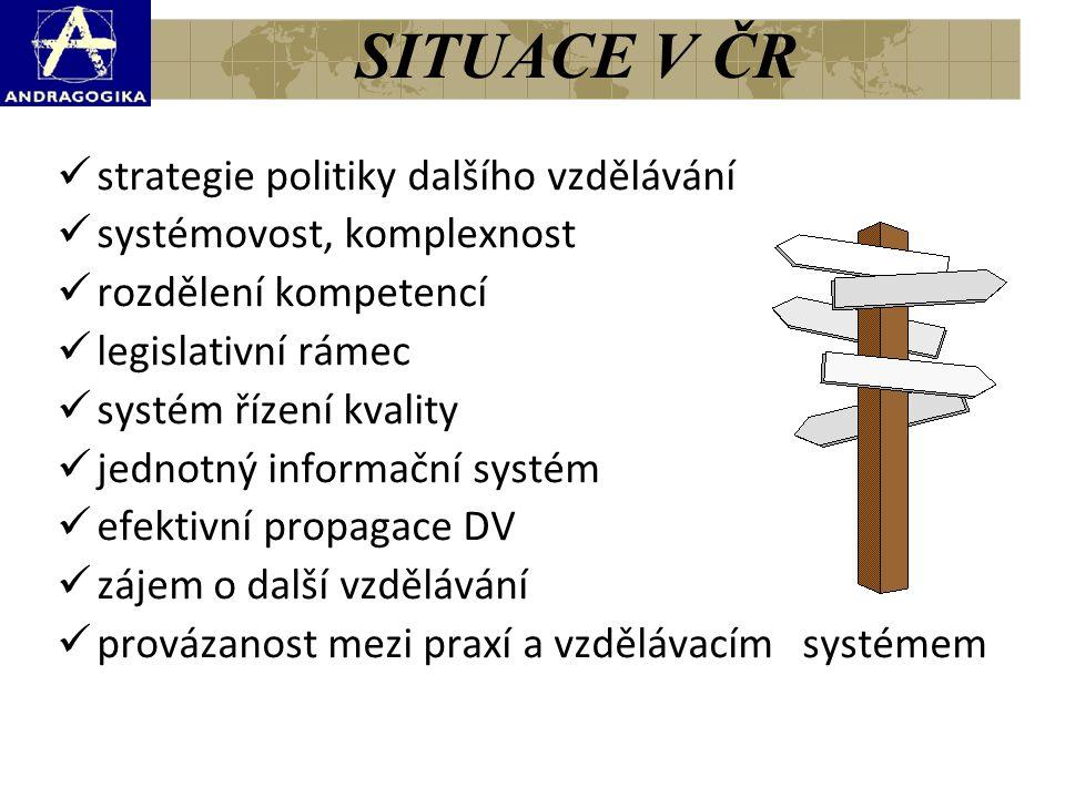 SITUACE V ČR strategie politiky dalšího vzdělávání