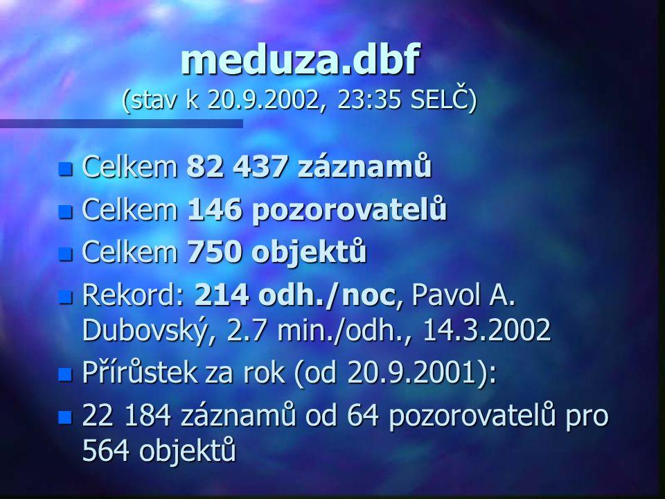 meduza.dbf (stav k 20.9.2002, 23:35 SELČ)