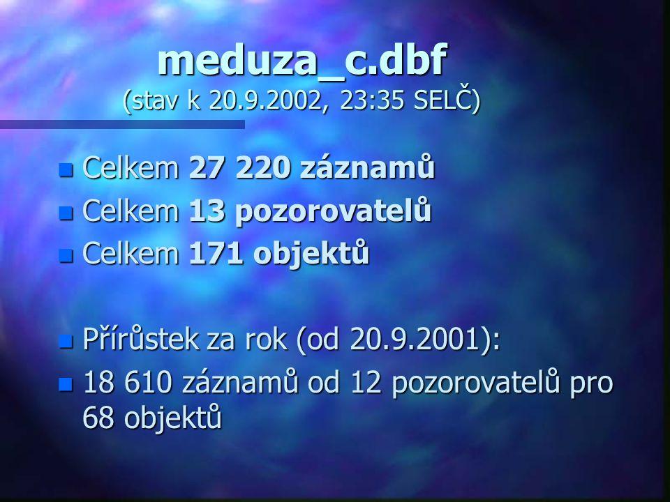 meduza_c.dbf (stav k 20.9.2002, 23:35 SELČ)