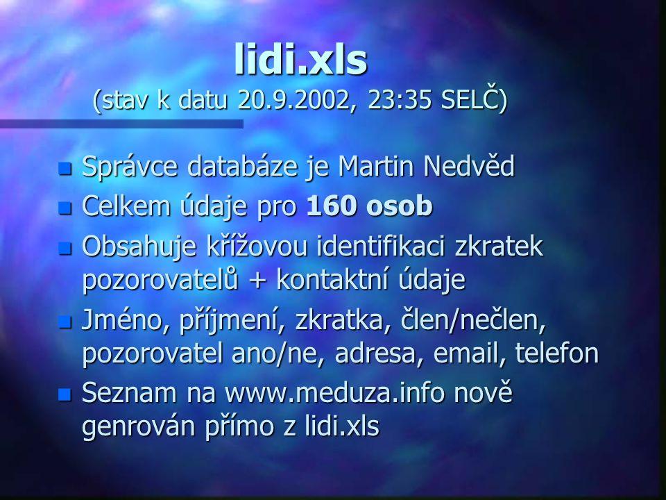 lidi.xls (stav k datu 20.9.2002, 23:35 SELČ)