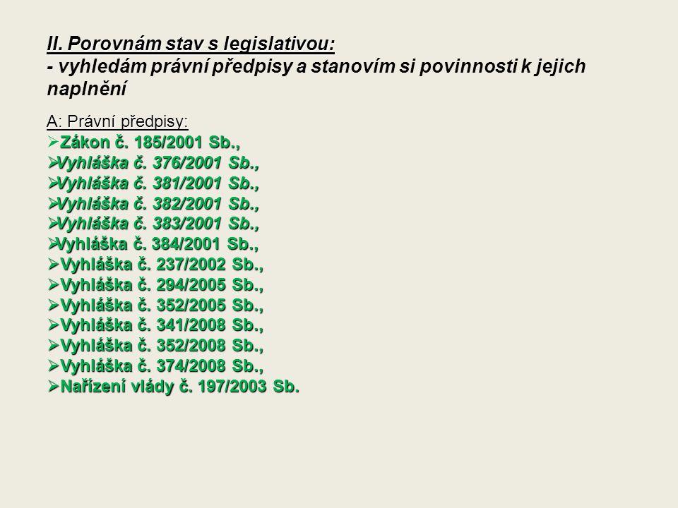 II. Porovnám stav s legislativou: