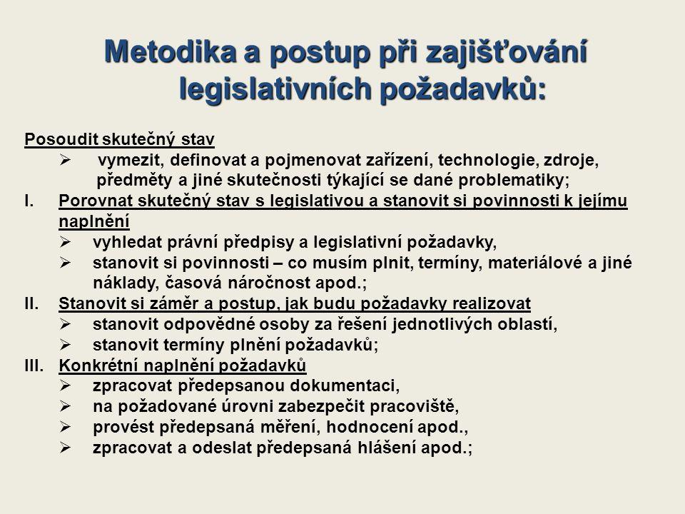 Metodika a postup při zajišťování legislativních požadavků: